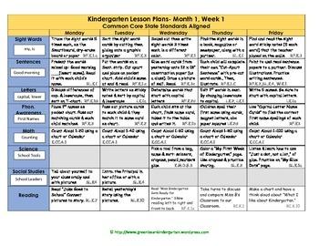 original 1055212 2 - Lesson Plans For Kindergarten
