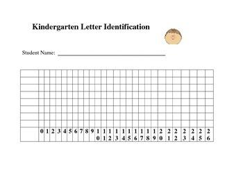 Kindergarten Letter Identification Data Tracking