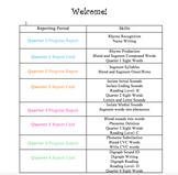 Kindergarten Literacy Assessments: A Year of Data!