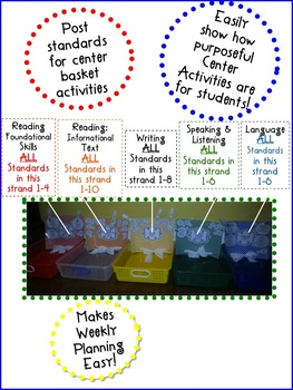 Kindergarten Literacy Centers Basket Labels for Common Core