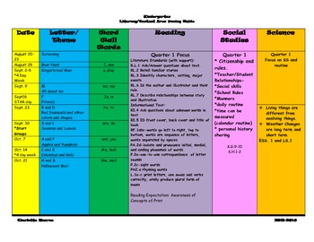 Kindergarten Literacy/Content Area Pacing Guide