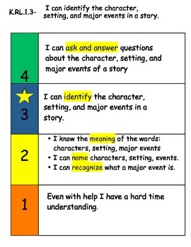 Kindergarten Marzano Scale - Character, setting, and major events