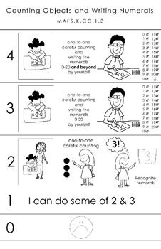 Kindergarten Marzano Scale Counting and Writing Numerals MAFS.K.CC.1.3