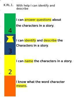 Kindergarten Marzano Scales