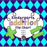 Kindergarten Math Addition Flip Chart {ActivInspire}