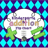 Kindergarten Math Addition Flip Chart {ActivInspire}