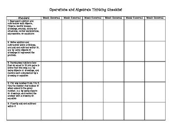 Kindergarten Math CCSS Checklist