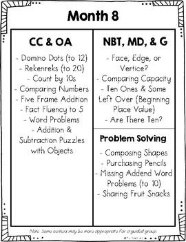 Kindergarten Math Centers for Month 8