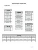 Kindergarten Math Checklist