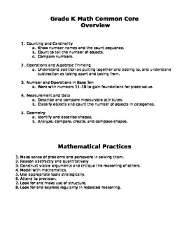 Kindergarten Math Common Core Checklist