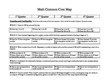 Kindergarten Math Common Core Map
