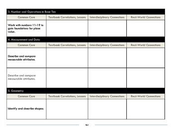 Kindergarten Math Common Core Planner (Basic)