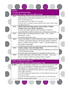 """Kindergarten Math Common Core Standards with Kid Friendly """"I can"""" statements"""
