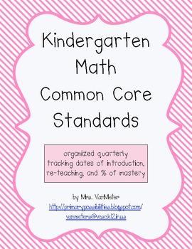 Kindergarten Math Common Core Standards Data (for the teacher)