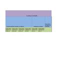 Kindergarten Math Common Core Tracker
