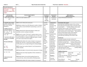 Kindergarten Math Curriculum Map
