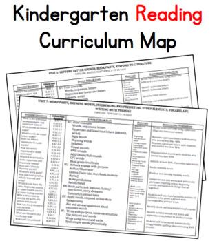 Kindergarten Reading Curriculum Map - editable