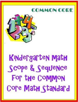 Kindergarten Math Curriculum for the Common Core Math Standards