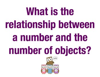 Kindergarten Math Essential Questions