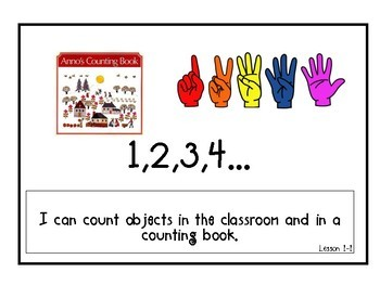 Kindergarten Math Expressions Common Core Learning Targets (**GROWING**)