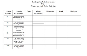 Kindergarten Math Expressions Units 1-5 Planning Templates (Centers)