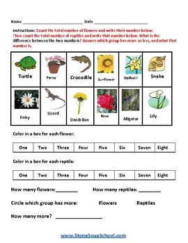 Kindergarten Math: Geometry, Algebraic, Base 10, Measure & Data, Counting to100