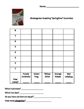 Kindergarten Math Graphing Target Spring Gummies
