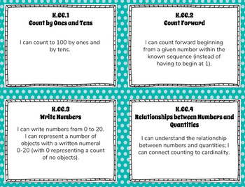 "Kindergarten Math ""I CAN"" Statements for Common Core State Standards"