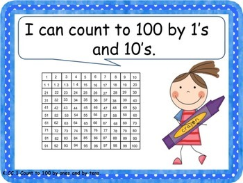 "Kindergarten Math ""I Can"" Common Core Posters"