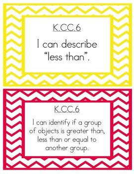 Kindergarten Math I can Statements (Chevron Border)