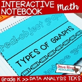 Kindergarten Math Interactive Notebook: Data Analysis- Gra