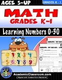 Kindergarten Math Learning Numbers (0-10) Daily Practice Worksheets (CC Support)
