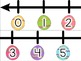 Kindergarten Math Number Line Activities ~ Spring Bunny