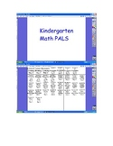 Kindergarten Math PALS
