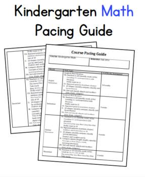 Kindergarten Math Pacing Guide - editable