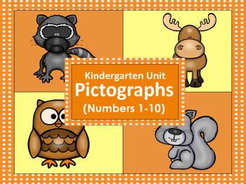 Kindergarten Math: Pictographs: Forest Animals