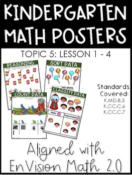 Kindergarten Math Posters: TOPIC 5 (Aligned with EnVision Math 2.0)