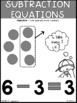 Kindergarten Math Posters: TOPIC 7 (Aligned with EnVision Math 2.0)
