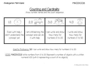 Kindergarten Math Rubrics for the Common Core State Standards
