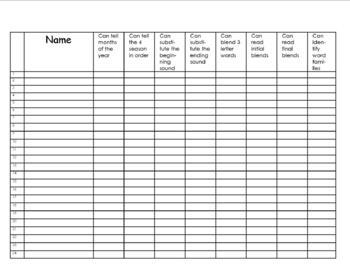 Kindergarten Math Skills Yearly Checklist