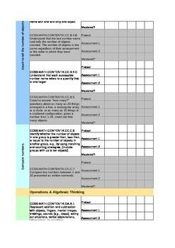 Kindergarten Math Standards Data Sheet