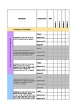 Kindergarten Math Standards Data Sheet