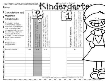 Kindergarten Math TEKS Checklist