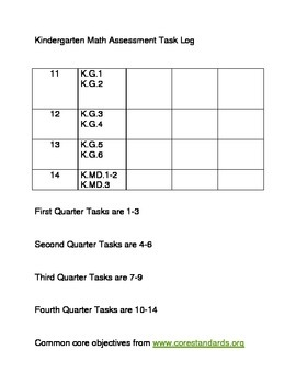 Kindergarten Math Task Checklist