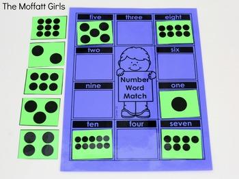 Kindergarten Math: Unit 1 Numbers 1-10