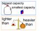 Kindergarten Math Vocabulary--Common Core--Module Length,
