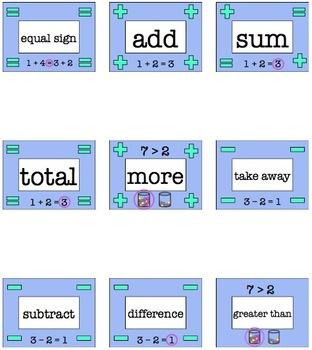 Kindergarten Math Word Wall - Editable