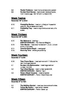 Kindergarten Common Core Math Yearly Outline Univ. of Chicago/Everyday Math
