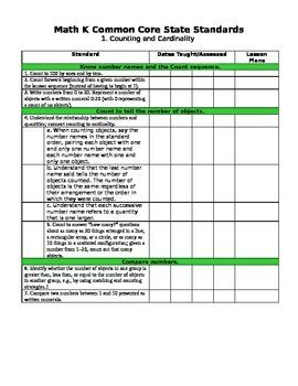 Kindergarten Math and Language Arts Common Core Checklist