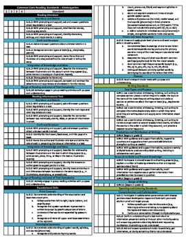Kindergarten Math and Reading Common Core Checklist - Quarters Bundle